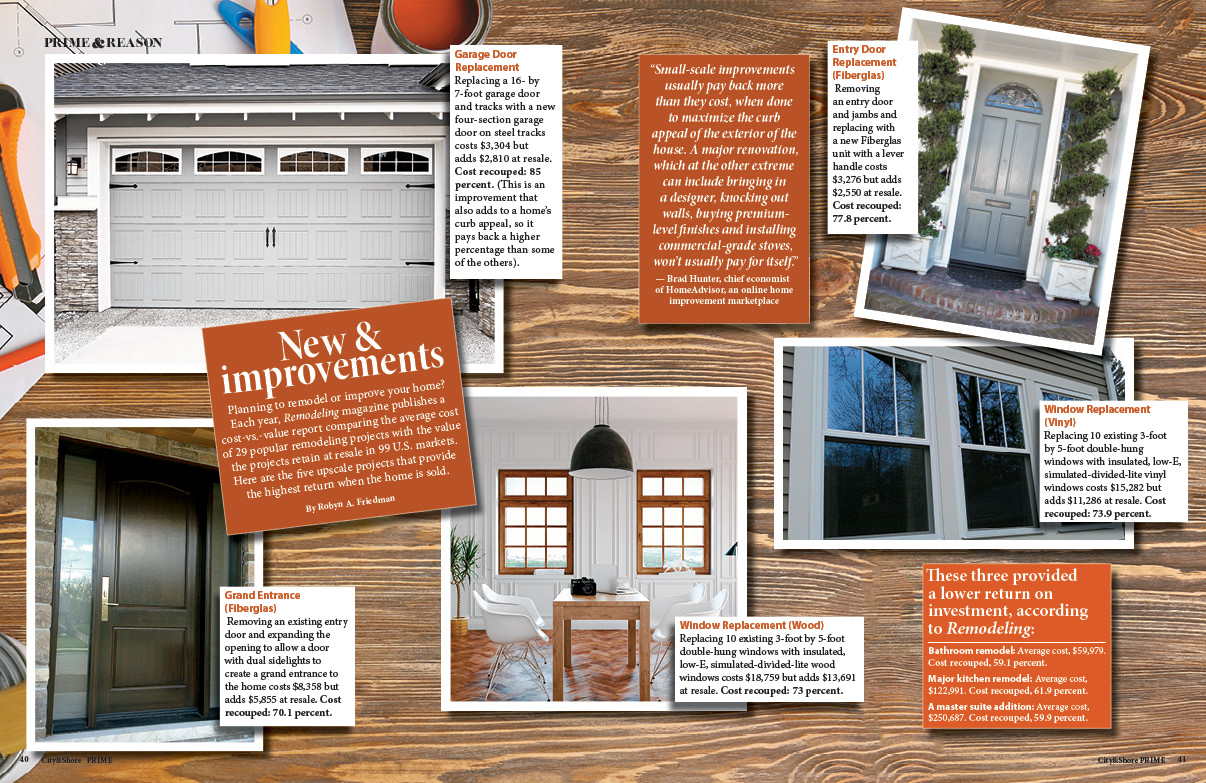 Attractive Five Home Improvements With Highest Return City Shore Magazine Value Report  Comparing The Average Cost Of